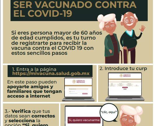 Vacunacion, Covid-19, Adultos Mayores, Resgistro